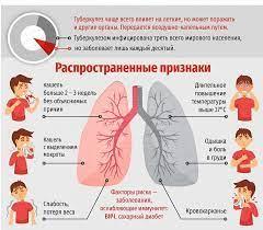На открытую или закрытую форму туберкулеза укажет иммунная система