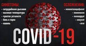Я подозреваю, что у меня коронавирус. Что делать?